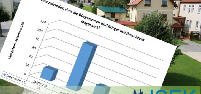 Nur 3,6 % Beteiligung an der Bürgerumfrage