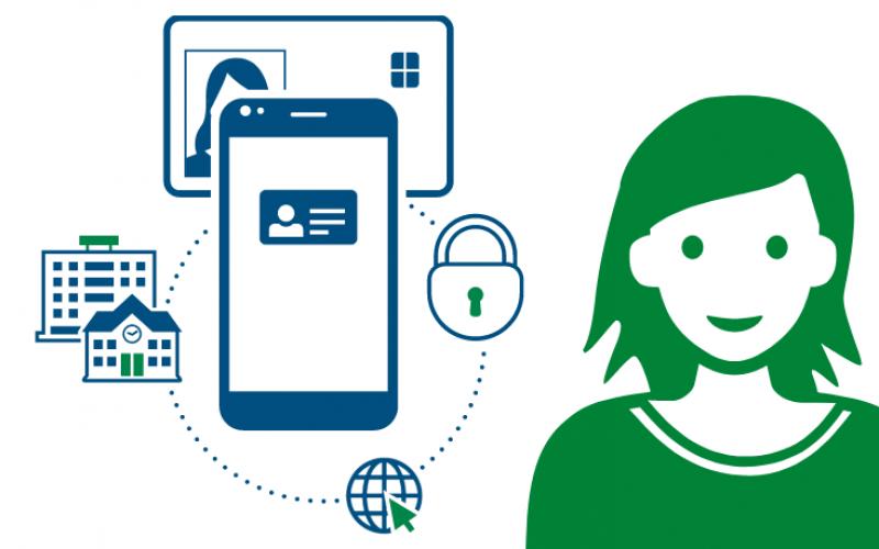 Online-Ausweis, der schnelle Weg zu einer modernen Verwaltung